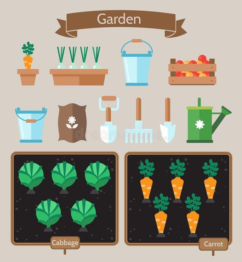 Projeto liso do planejador do jardim vegetal Camas com couve, cenouras ilustração do vetor