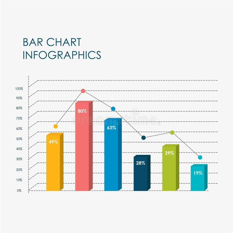 Projeto liso do vetor dos elementos 3D dos gráficos da informação da carta de barra, cor completa ilustração stock