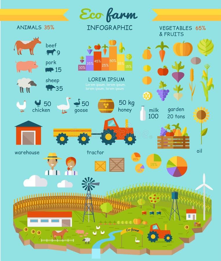 Projeto liso do vetor dos elementos de Infographic da exploração agrícola de Eco ilustração stock
