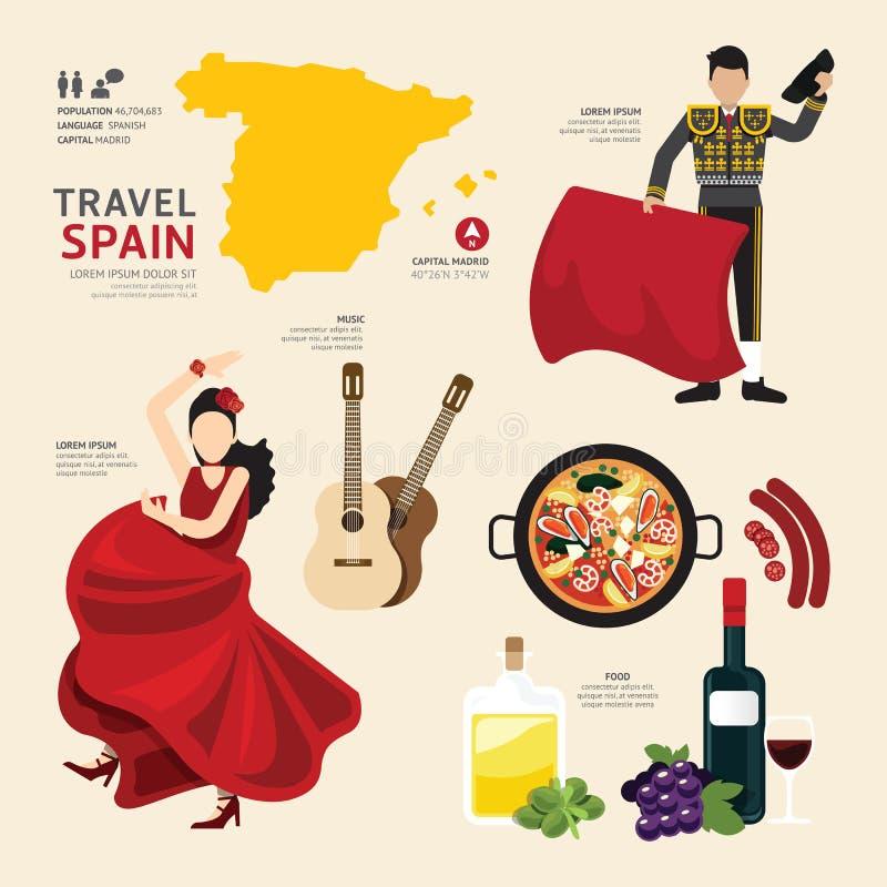 Projeto liso dos ícones do marco da Espanha do conceito do curso Vetor ilustração do vetor