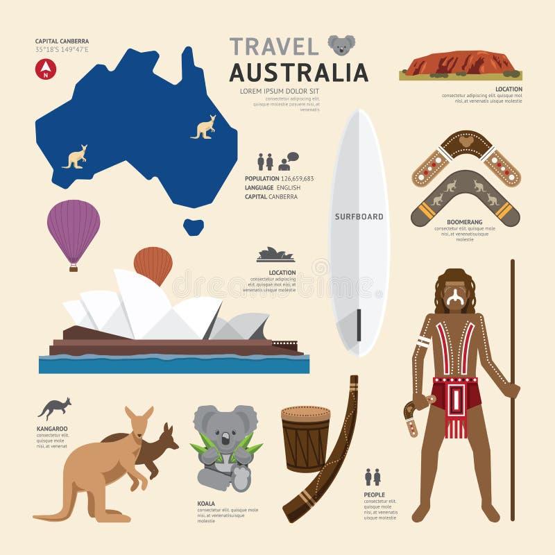 Projeto liso dos ícones do marco de Austrália do conceito do curso Vetor