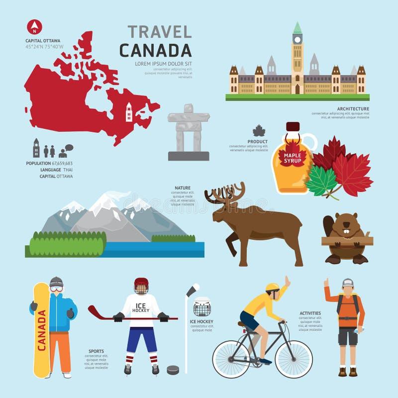 Projeto liso dos ícones do marco de Canadá do conceito do curso Vetor ilustração do vetor