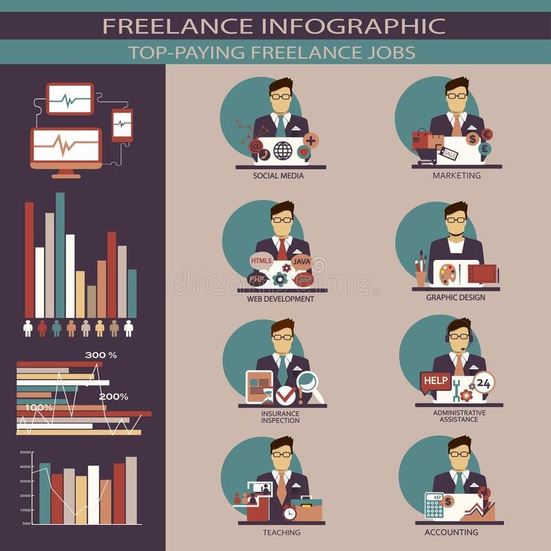 Projeto liso Infographic autônomo ilustração royalty free