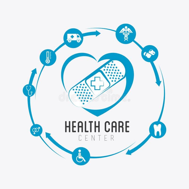 Projeto médico ilustração do vetor
