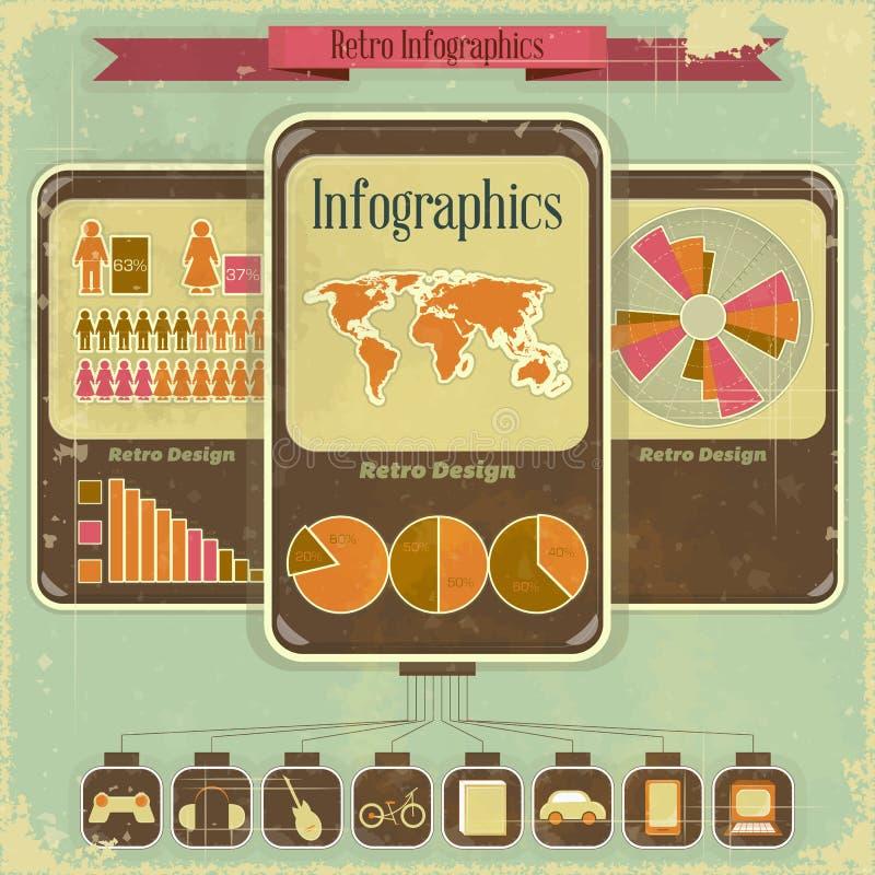 Projeto retro de Infographic ilustração do vetor