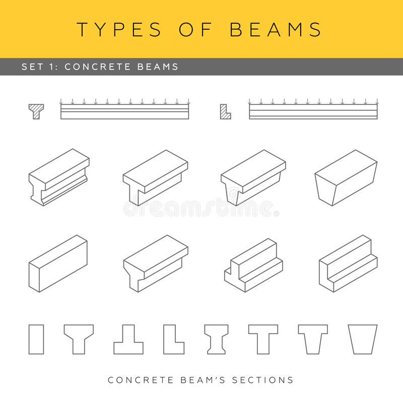 promienia beton ilustracji