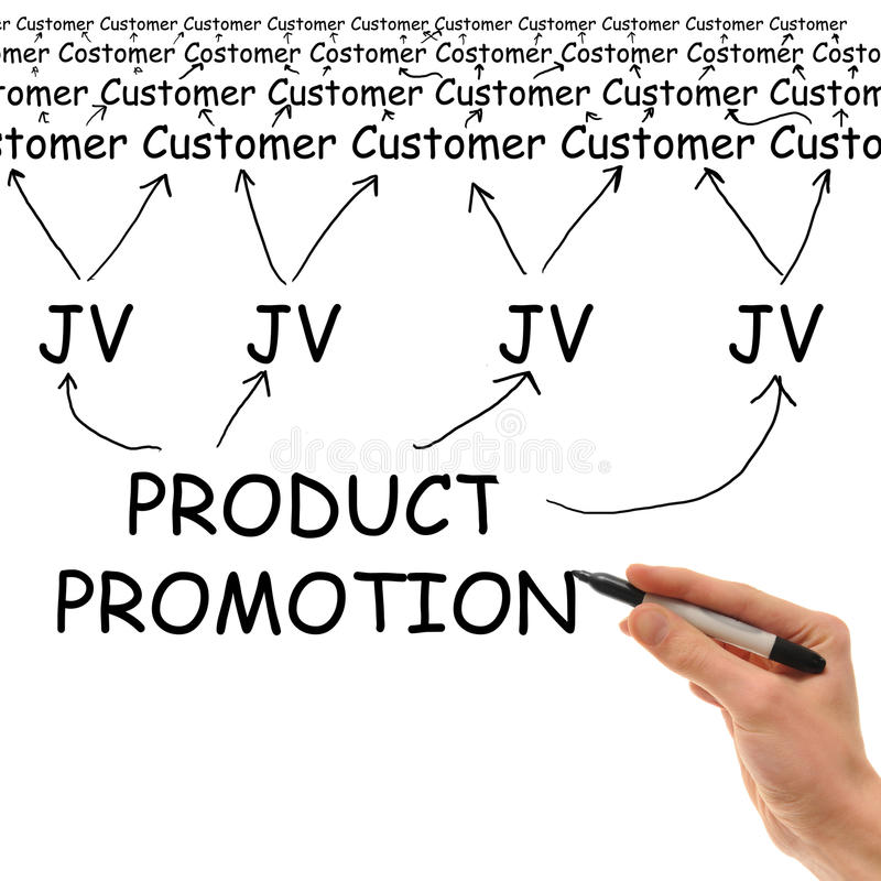 Promoção do produto ilustração stock