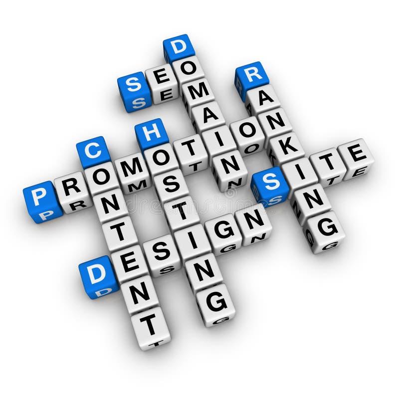 Promoção do Web site