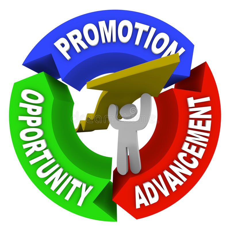 Promotion Advancement Opprotunity Man Lifting Career Arrow. A man lifting an arrow within a circular diagram showing the words Promotion, Advancement and vector illustration