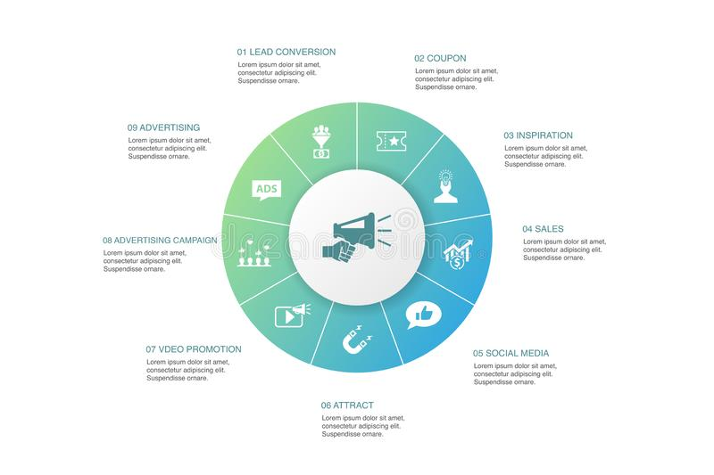 Promotion Infographic 10 steps circle. Design.advertising, sales, lead conversion, attract simple stock illustration