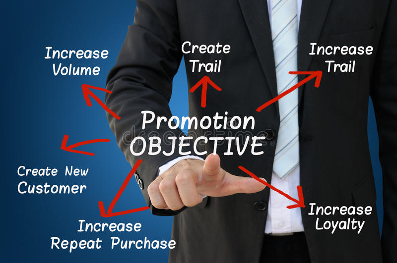 Promotion Objective for Business Development Concept stock image