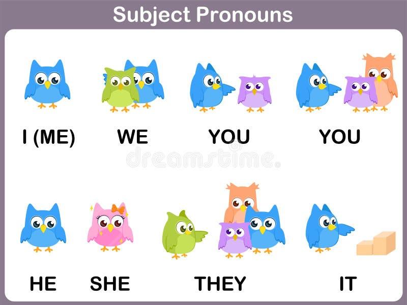 Pronoms soumis Flashcards avec la photo pour des enfants illustration de vecteur
