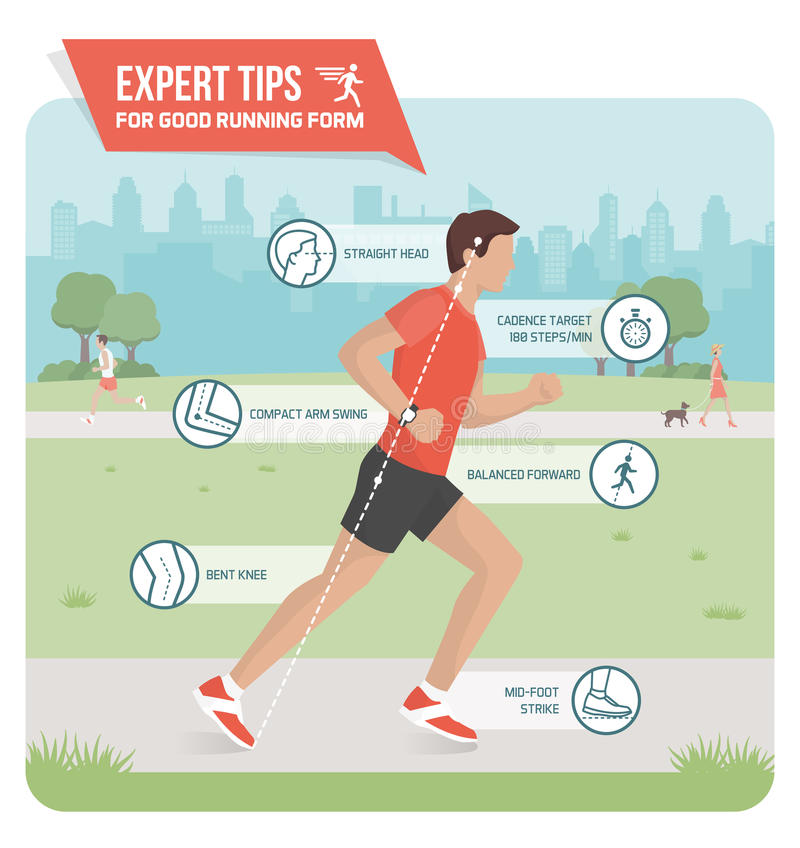 Proper Running Form Stock Vector Illustration Of Correct