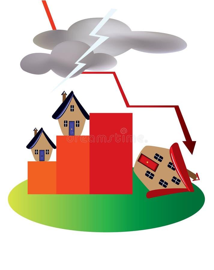Property market crash royalty free illustration
