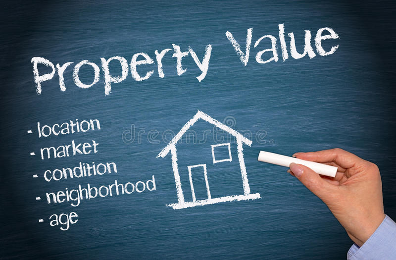 Property value stock images