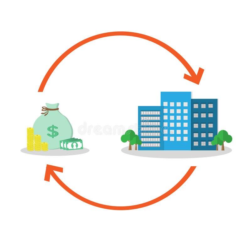 Propiedades inmobiliarias del cambio del dinero libre illustration