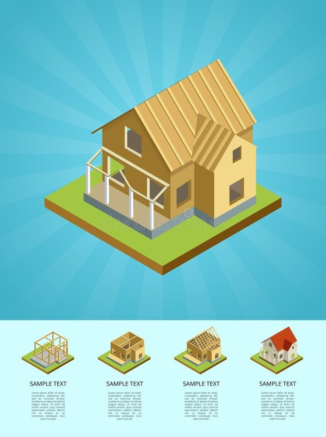 Propiedades inmobiliarias que dirigen el concepto isométrico 3d stock de ilustración