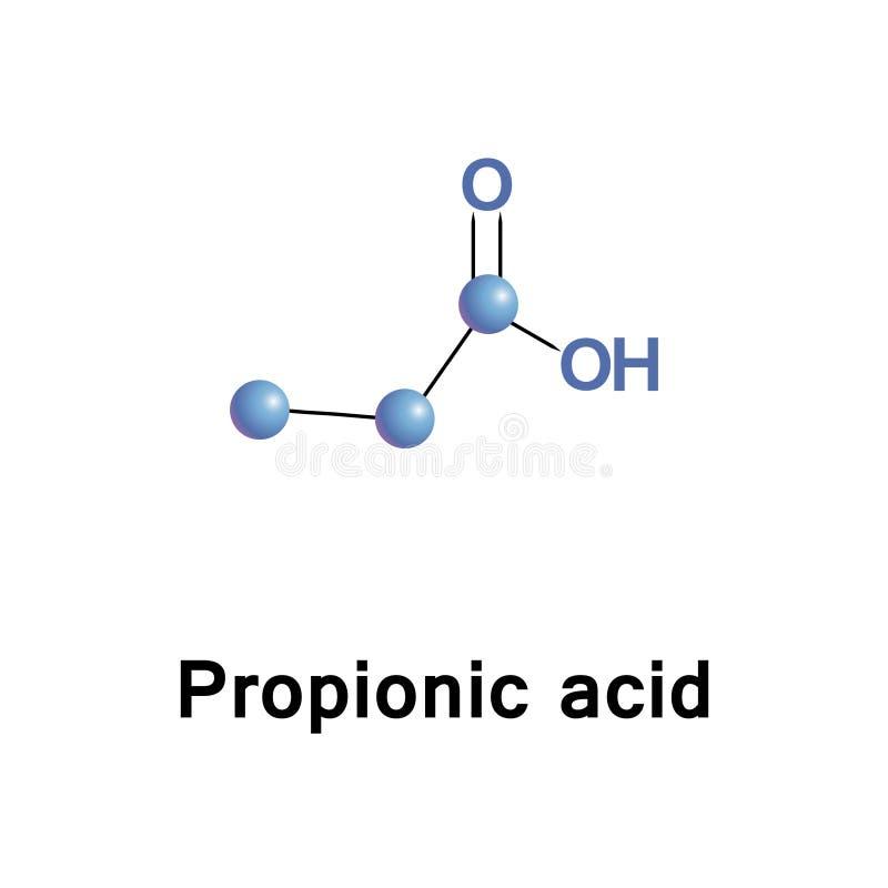 Propionic of propanoic zuur royalty-vrije illustratie