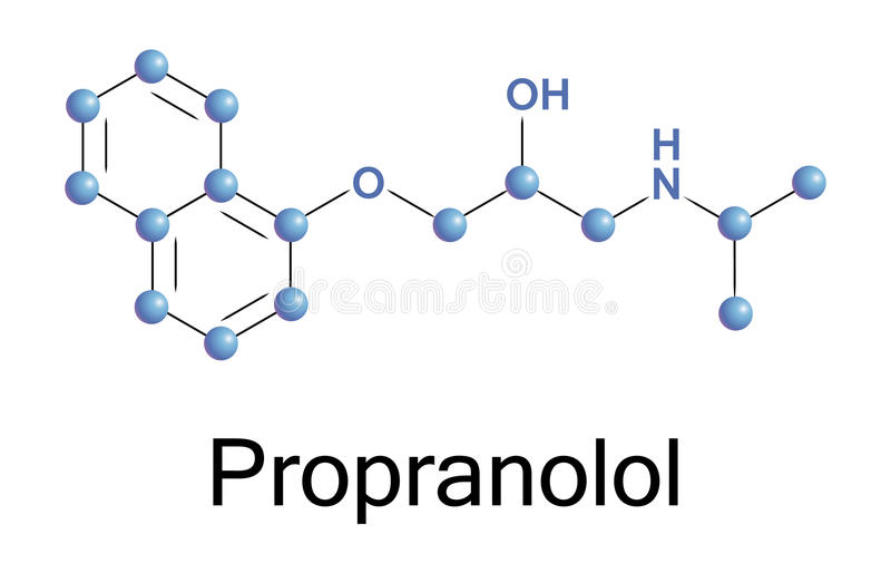 Propranolol ilustracja wektor