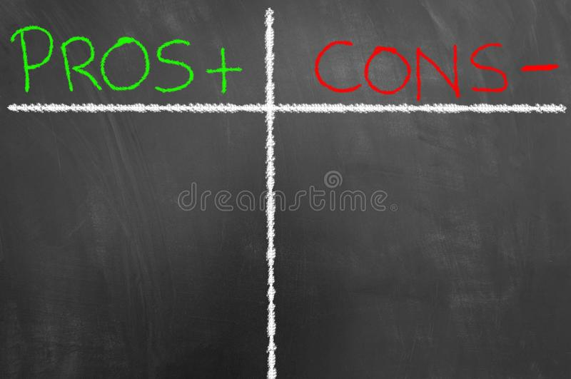 Pros and cons chalk text table on blackboard or chalkboard. As advantage disadvantage decision choice list concept with copy space vector illustration