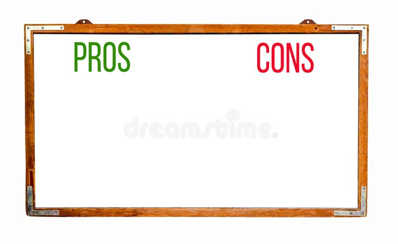 Pros and cons text words written on white wide old grungy vintage wooden empty chalkboard frame isolated royalty free stock photo
