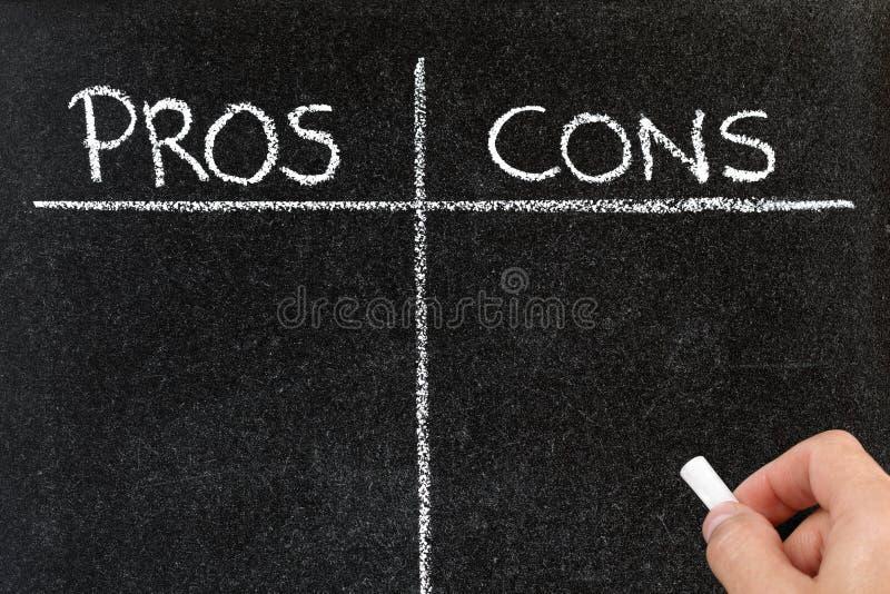 Pros - en - cons. royalty-vrije stock afbeeldingen