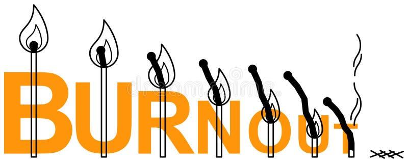 Prosta czysta koncepcyjna kreskowej sztuki wektorowa ilustracja paleń dopasowania na pomarańczowym słowie BURNOUT ilustracji