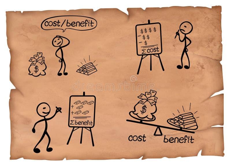 Prosta ilustracja koszt korzyści analiza na pergaminie ilustracji
