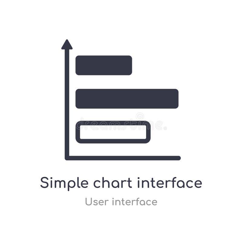 prosta mapa interfejsu konturu ikona odosobniona kreskowa wektorowa ilustracja od interfejs u?ytkownika kolekcji editable cieniej ilustracji