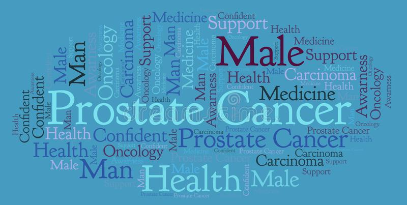Prostate Cancer word cloud. Wordcloud made with text only royalty free illustration