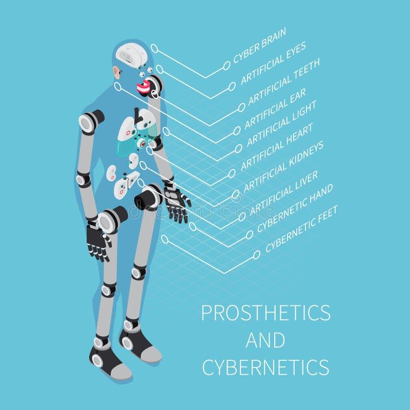 Prosthetics en Cybernetica Isometrische Samenstelling vector illustratie