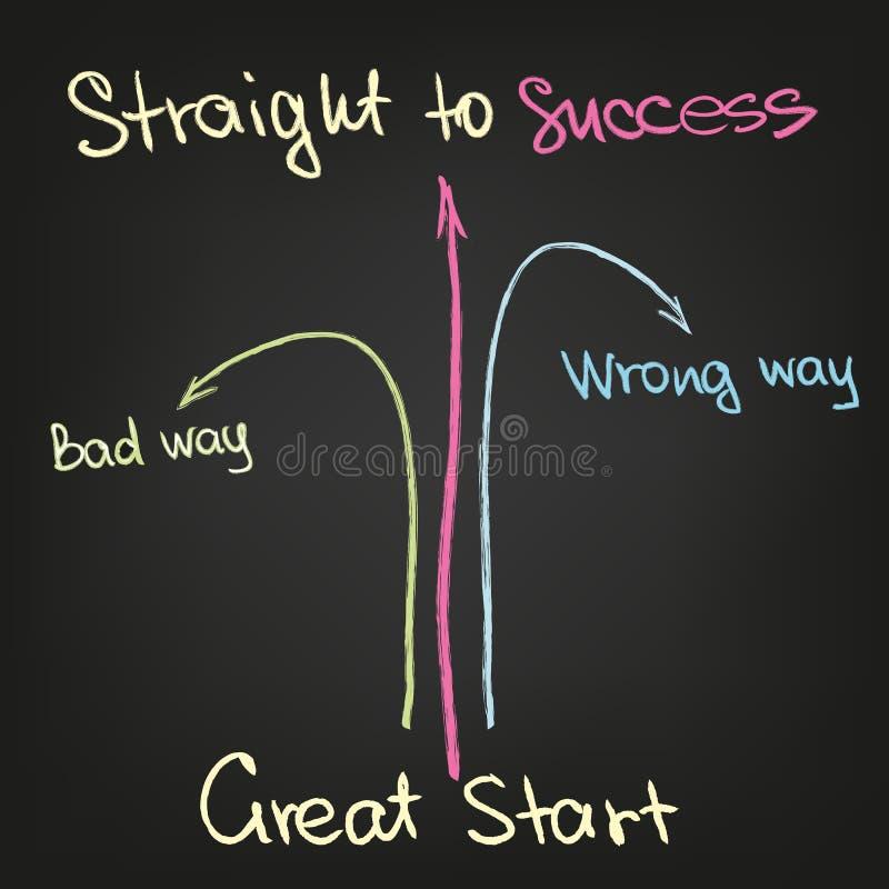 Prosto sukces ilustracji