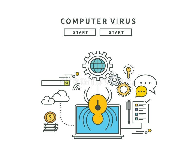 Prosty kreskowy płaski projekt komputerowy wirus, nowożytna ilustracja ilustracji
