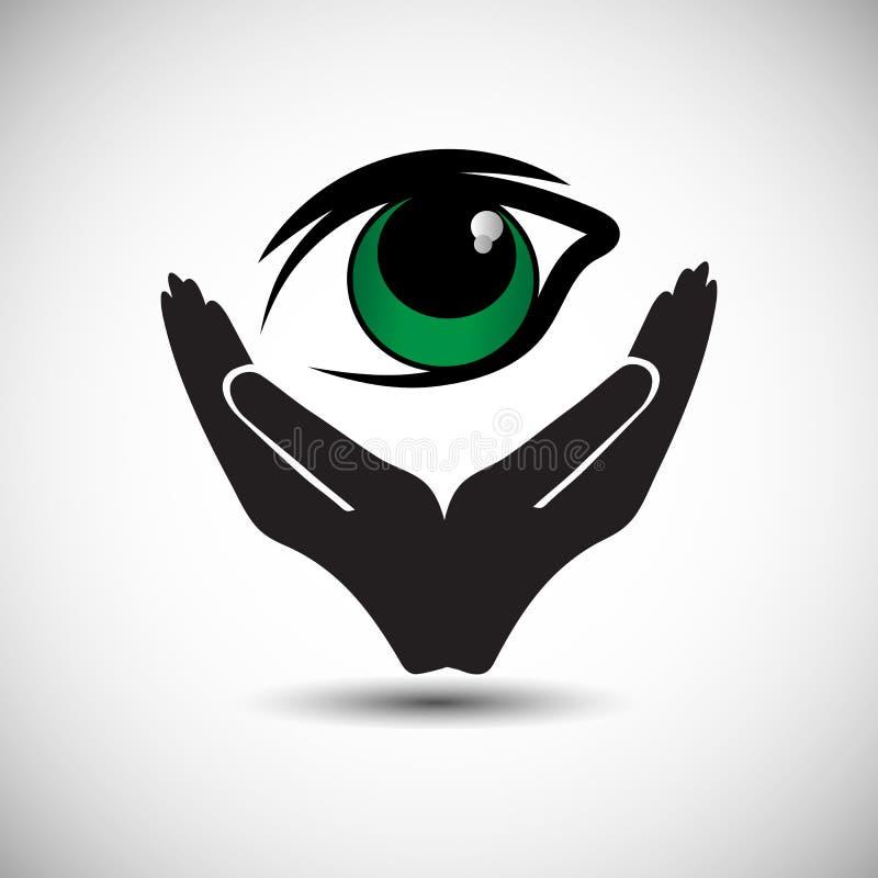 Prosty przyrzeczenie darować oczy po śmierci i wspierać ludzi wynosił życzenia oko darowizna ilustracja wektor