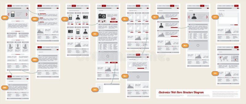 Protótipo da estrutura do mapa da navegação do local da loja da loja da Web do Internet ilustração royalty free