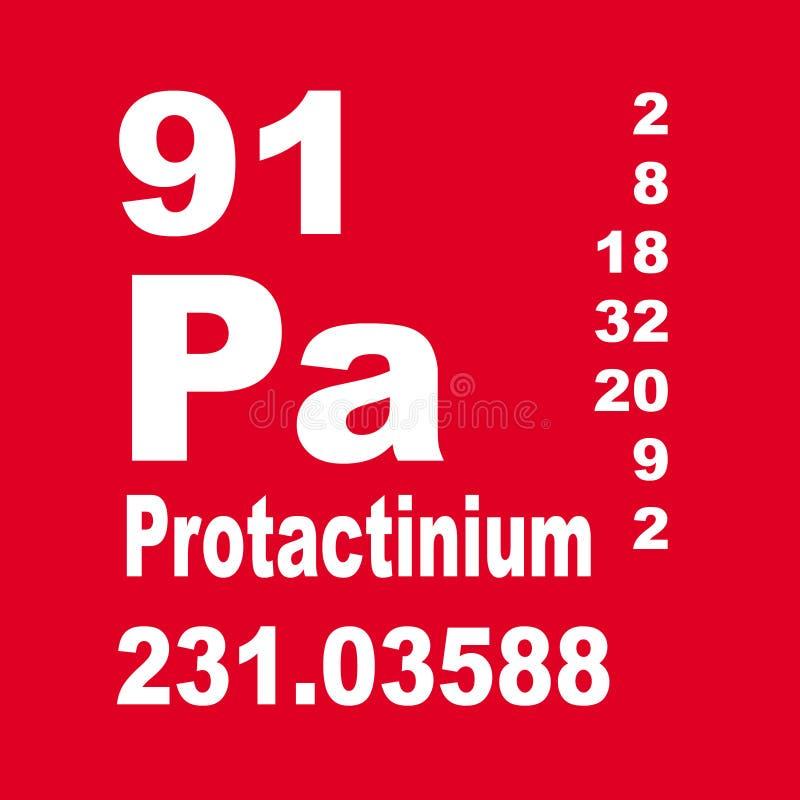 Protactinium Periodic Table of Elements vector illustration