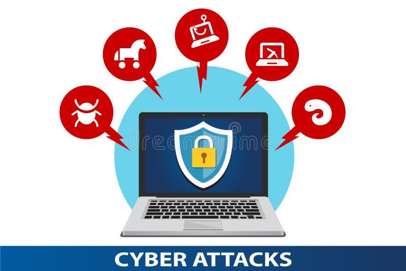 Proteção de dados contra ataques do cyber ilustração stock