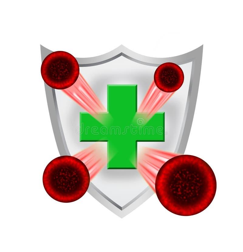 Proteção do vírus ilustração royalty free