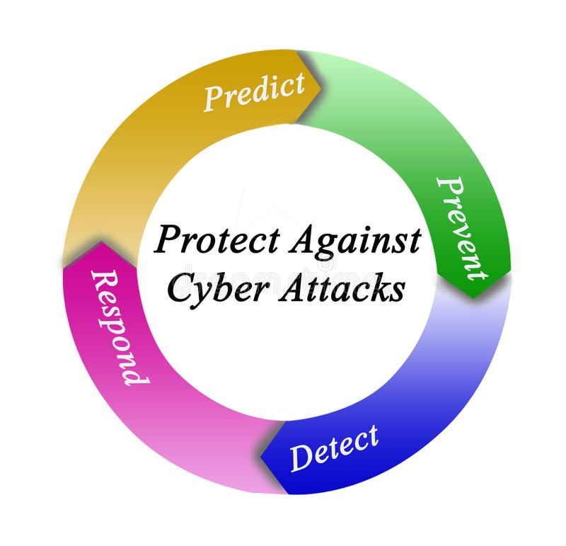 Protección contra ataques cibernéticos stock de ilustración