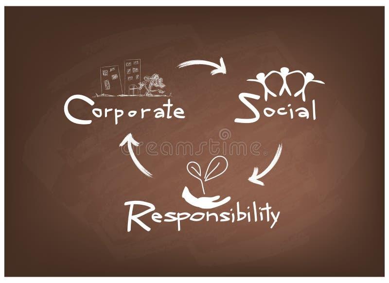 Protección del ambiente con conceptos de la responsabilidad social corporativa ilustración del vector