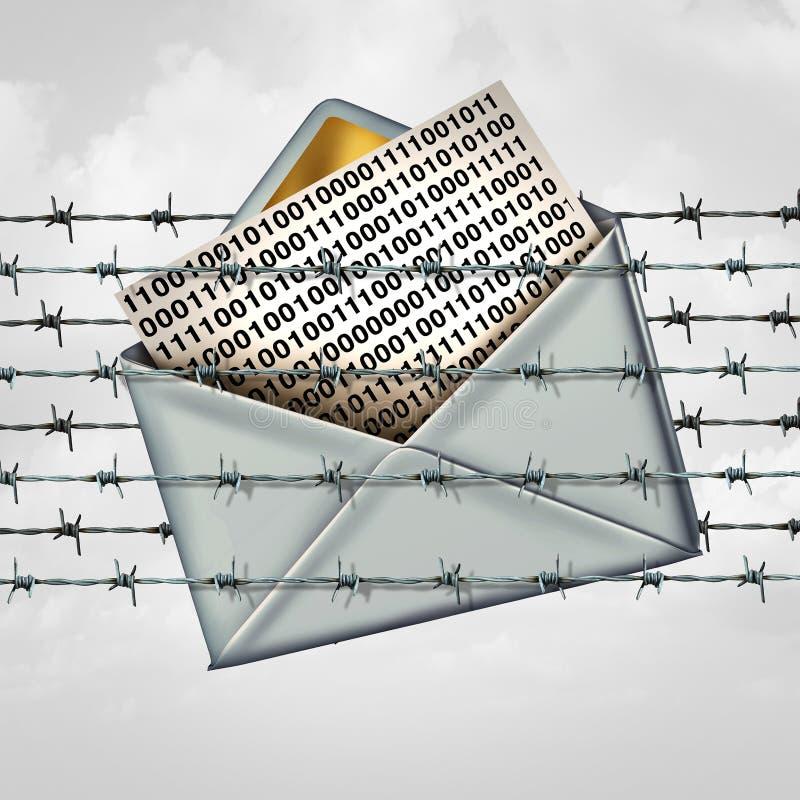 Protección del correo electrónico ilustración del vector