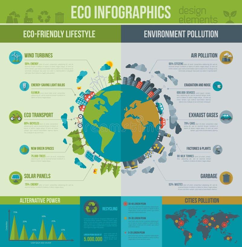 Protección del medio ambiente y contaminación stock de ilustración
