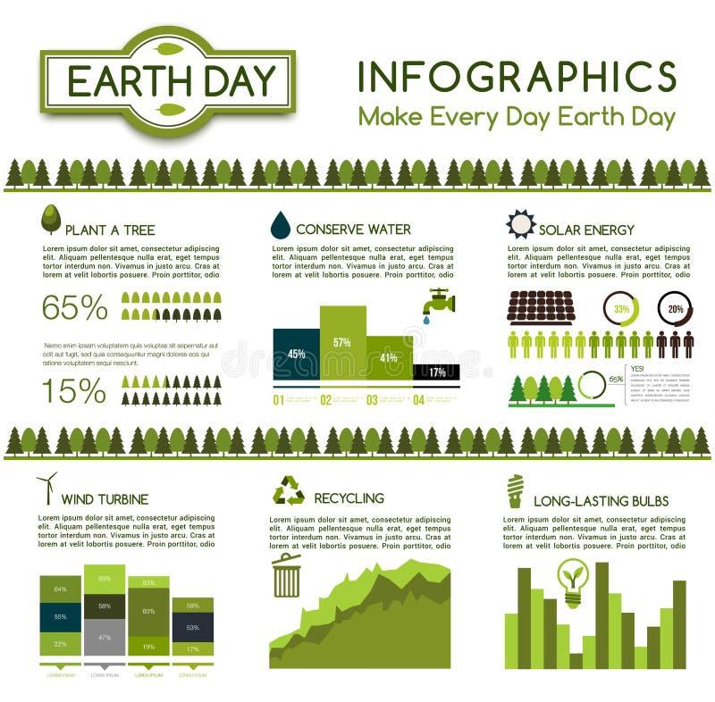 Protección infographic, diseño de la ecología del Día de la Tierra ilustración del vector