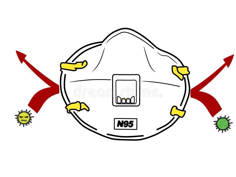 Protect的优质防尘面具 皇族释放例证