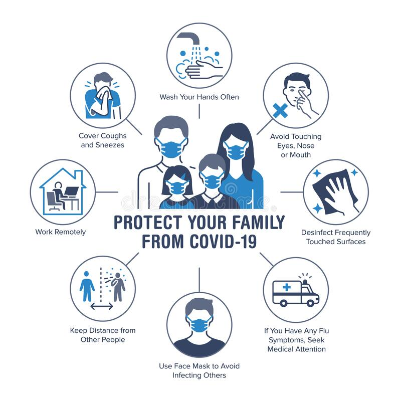 Free Protect Your Family From Coronavirus Poster With Flat Line Icons. Vector Illustration Included Icon As Ambulance, Hand Royalty Free Stock Photo - 183252865