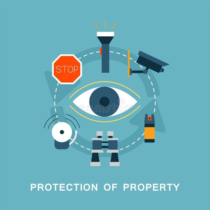 Protection de propriété illustration stock