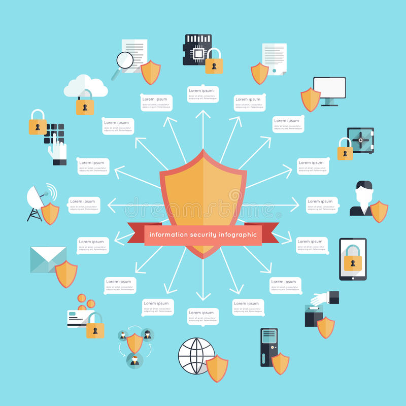 Protection des données Infographic illustration de vecteur