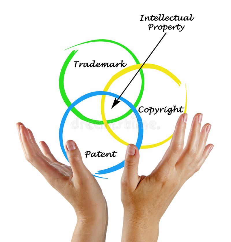 Protection of intellectual property. Presenting protection of intellectual property stock image
