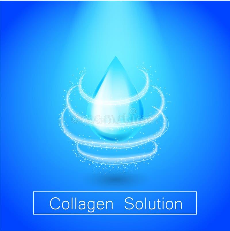 Protegga la soluzione del collagene Goccia dell'essenza dello skincare di progettazione di vettore illustrazione vettoriale