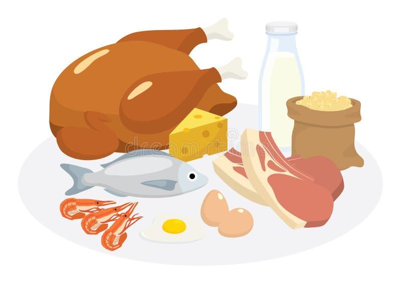 Protein bantar stock illustrationer